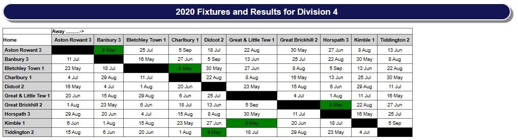 Fixtures Matrix - 2nd Team 2020