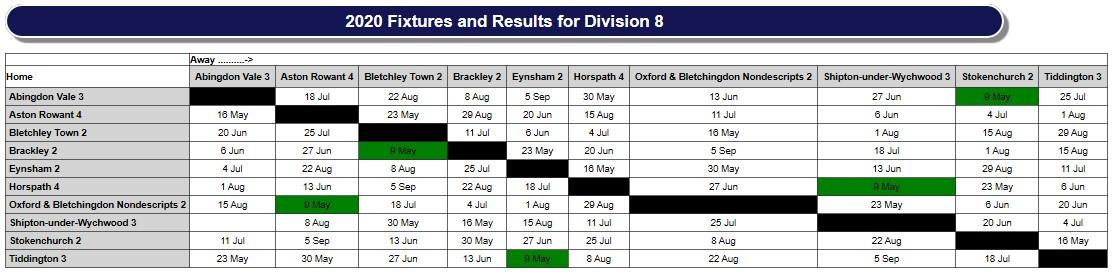 Fixtures Matrix - 3rd Team 2020